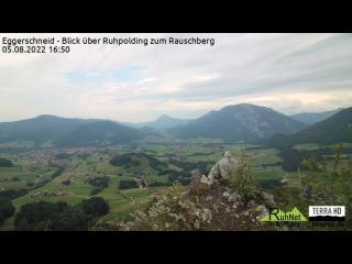 Ruhpolding Wetter