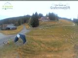 Wetter Webcam Feldberg
